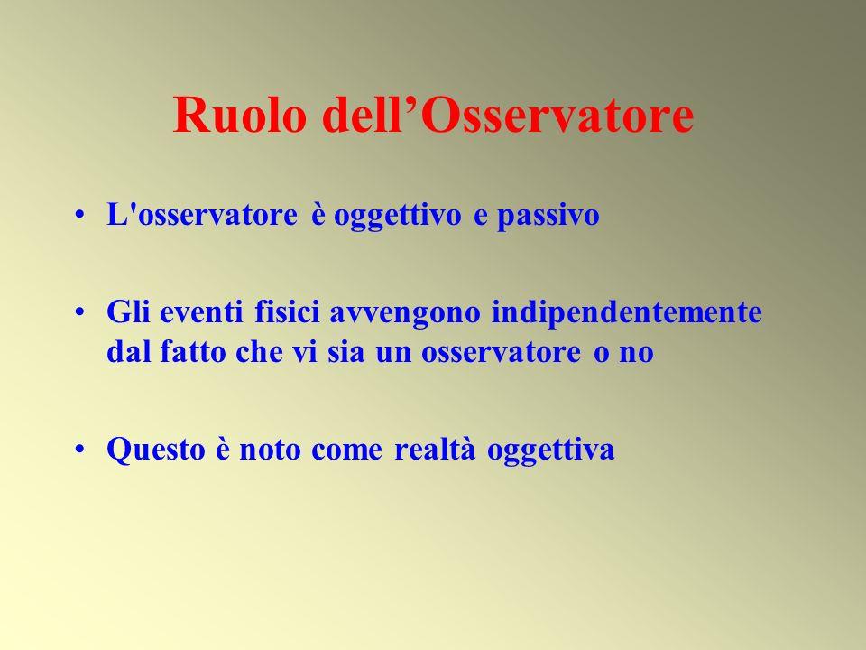 Ruolo dellOsservatore L'osservatore è oggettivo e passivo Gli eventi fisici avvengono indipendentemente dal fatto che vi sia un osservatore o no Quest
