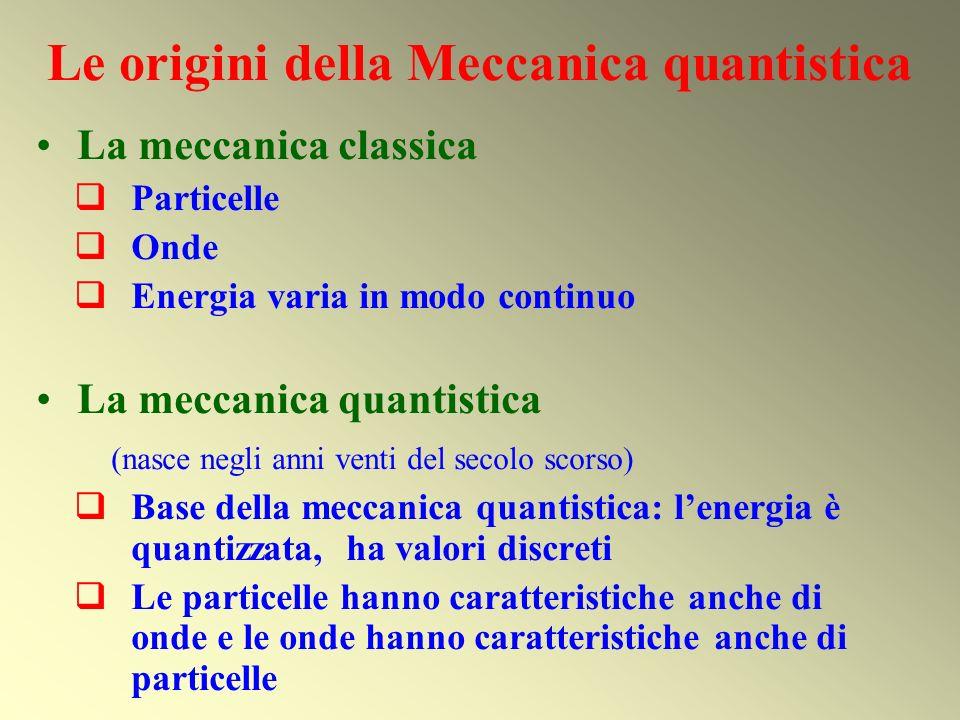 La meccanica classica Particelle Onde Energia varia in modo continuo La meccanica quantistica (nasce negli anni venti del secolo scorso) Base della me