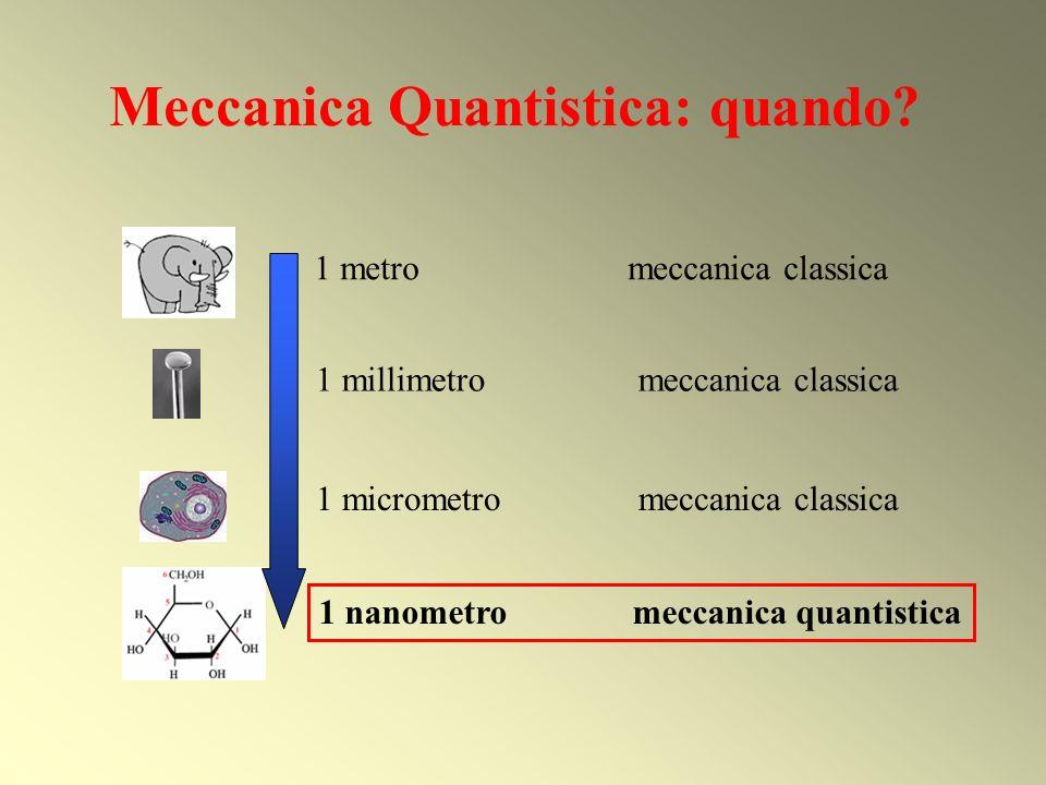 Meccanica Quantistica: quando? 1 metromeccanica classica 1 micrometro meccanica classica 1 millimetro meccanica classica 1 nanometromeccanica quantist