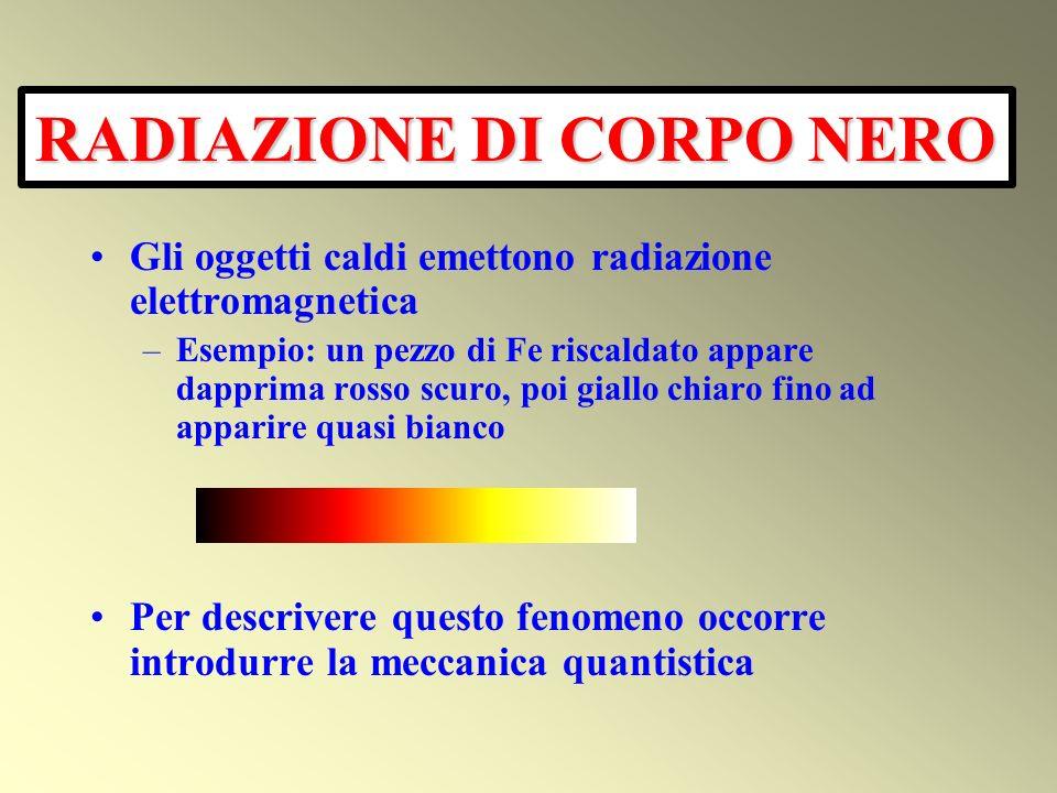 RADIAZIONE DI CORPO NERO Gli oggetti caldi emettono radiazione elettromagnetica –Esempio: un pezzo di Fe riscaldato appare dapprima rosso scuro, poi g