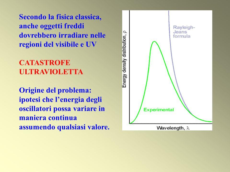 Secondo la fisica classica, anche oggetti freddi dovrebbero irradiare nelle regioni del visibile e UV CATASTROFE ULTRAVIOLETTA Origine del problema: i