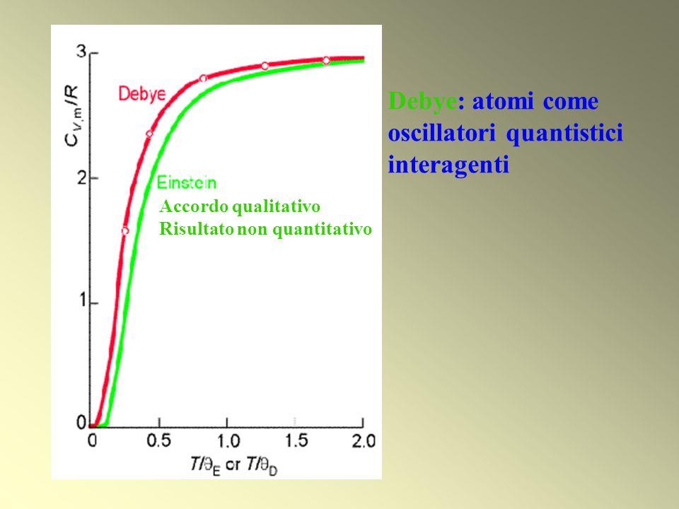 Accordo qualitativo Risultato non quantitativo Debye: atomi come oscillatori quantistici interagenti