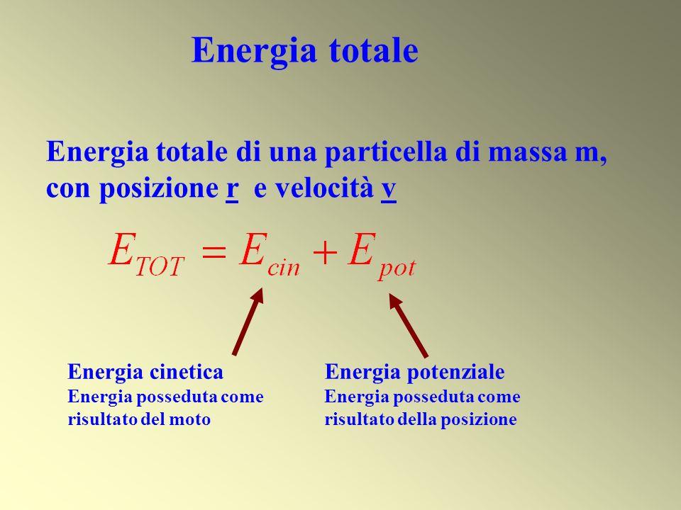 Energia totale Energia totale di una particella di massa m, con posizione r e velocità v Energia cinetica Energia posseduta come risultato del moto En