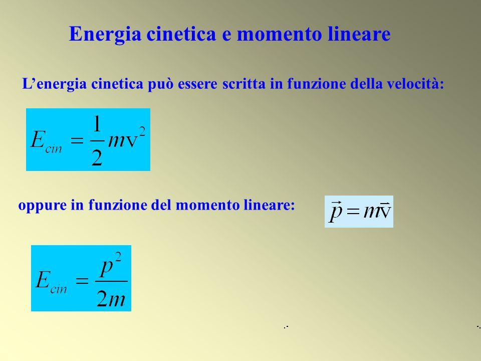 Energia cinetica e momento lineare Lenergia cinetica può essere scritta in funzione della velocità: oppure in funzione del momento lineare: