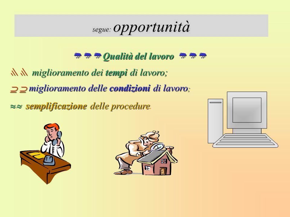 segue: opportunità Qualità del lavoro Qualità del lavoro miglioramento dei tempi di lavoro; miglioramento dei tempi di lavoro; miglioramento delle con