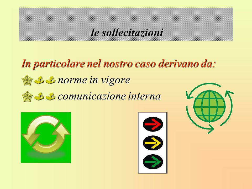 le sollecitazioni le sollecitazioni In particolare nel nostro caso derivano da: norme in vigore norme in vigore comunicazione interna comunicazione in