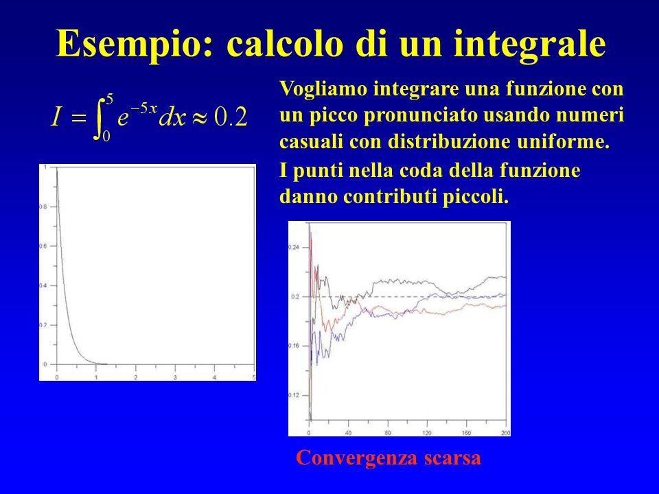 Esempio: calcolo di un integrale Vogliamo integrare una funzione con un picco pronunciato usando numeri casuali con distribuzione uniforme. I punti ne