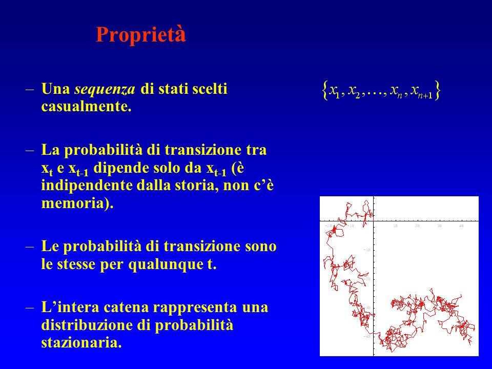 Propriet à –Una sequenza di stati scelti casualmente. –La probabilità di transizione tra x t e x t-1 dipende solo da x t-1 (è indipendente dalla stori