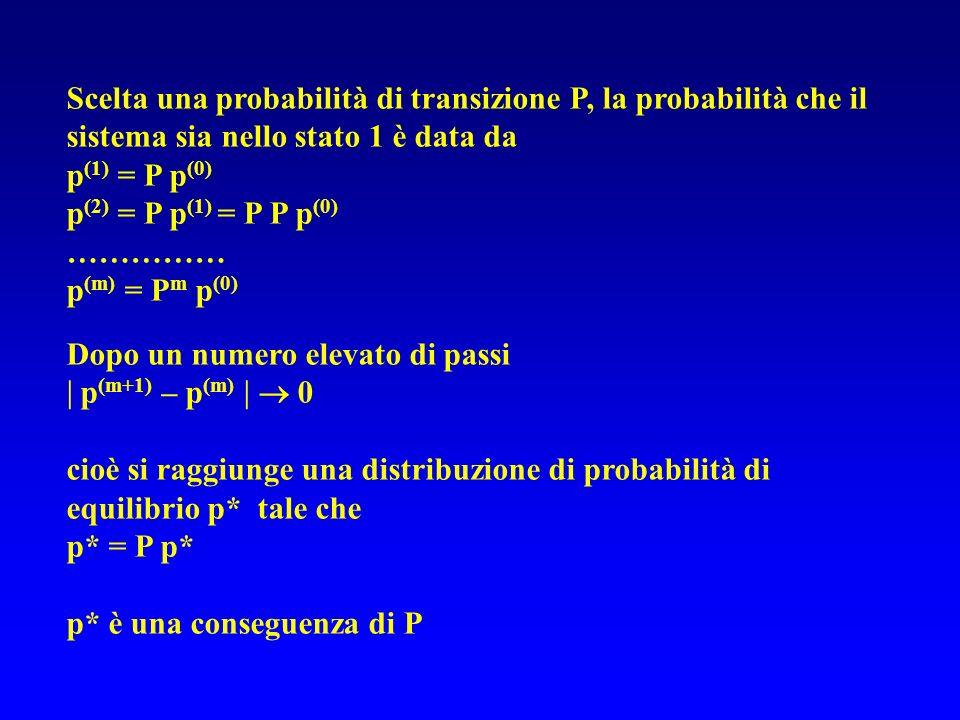 Scelta una probabilità di transizione P, la probabilità che il sistema sia nello stato 1 è data da p (1) = P p (0) p (2) = P p (1) = P P p (0) …………… p