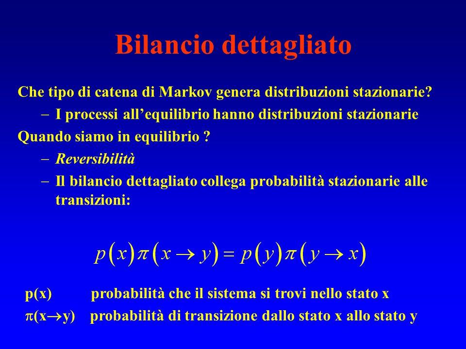 Bilancio dettagliato Che tipo di catena di Markov genera distribuzioni stazionarie? I processi allequilibrio hanno distribuzioni stazionarie Quando si