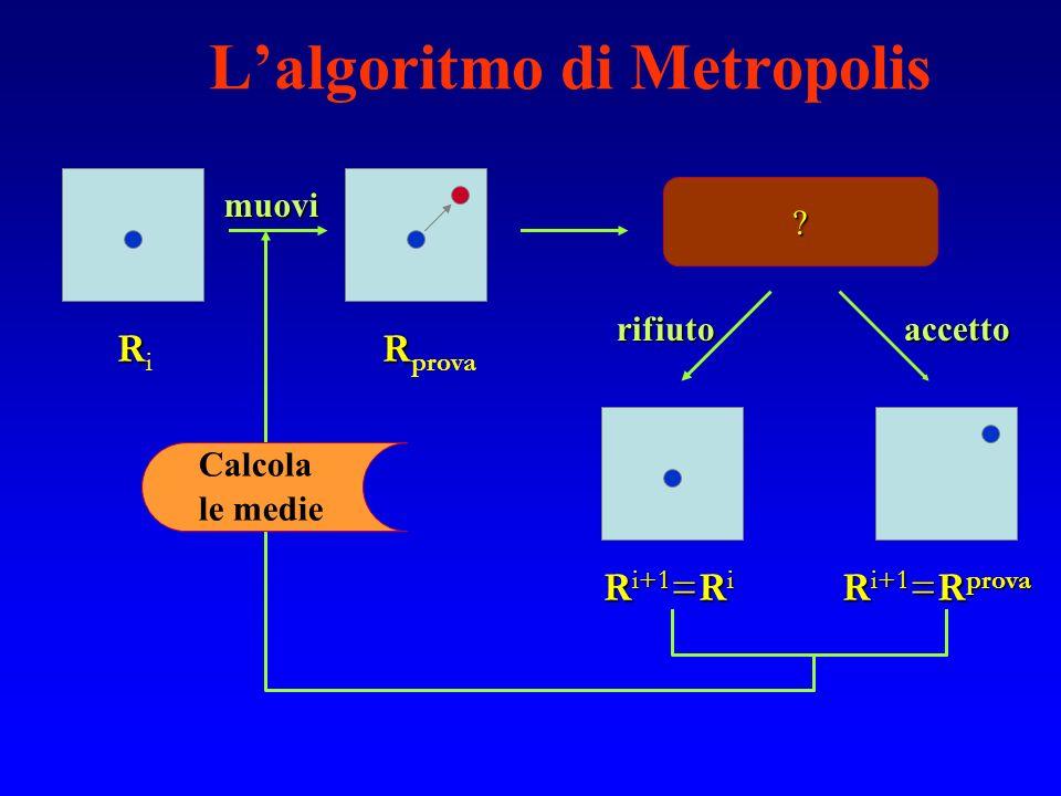 Lalgoritmo di Metropolis muovi rifiutoaccetto RRiRRi R R prova R i+1 =R i R i+1 =R prova ? Calcola le medie