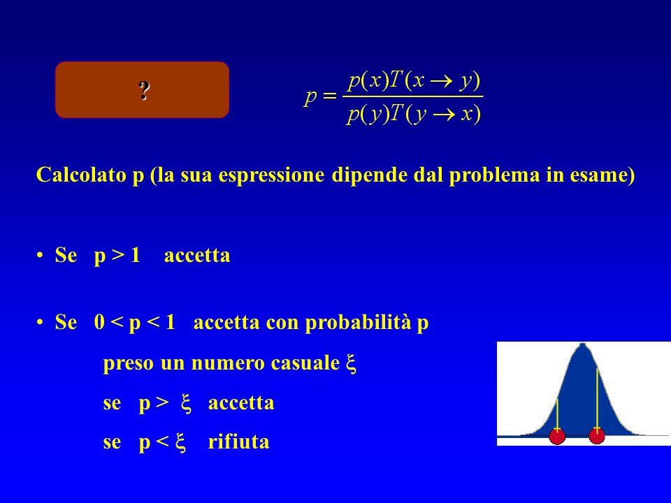 Calcolato p (la sua espressione dipende dal problema in esame) Se p > 1 accetta Se 0 < p < 1 accetta con probabilità p preso un numero casuale se p >