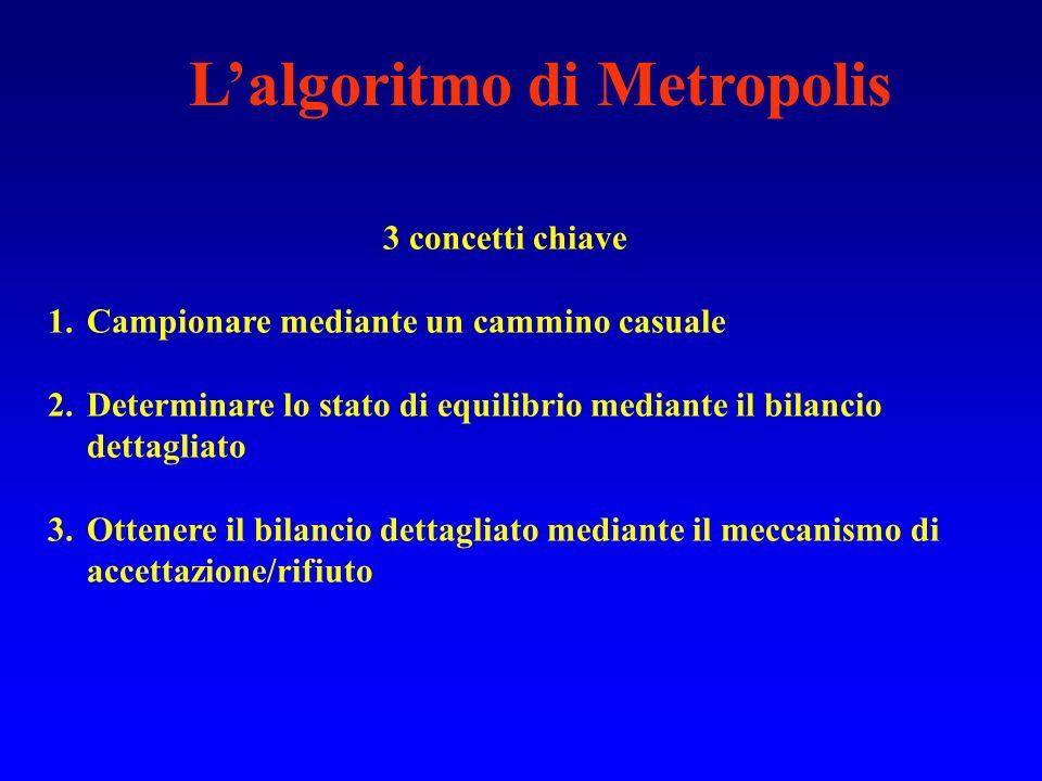 Lalgoritmo di Metropolis 3 concetti chiave 1.Campionare mediante un cammino casuale 2.Determinare lo stato di equilibrio mediante il bilancio dettagli
