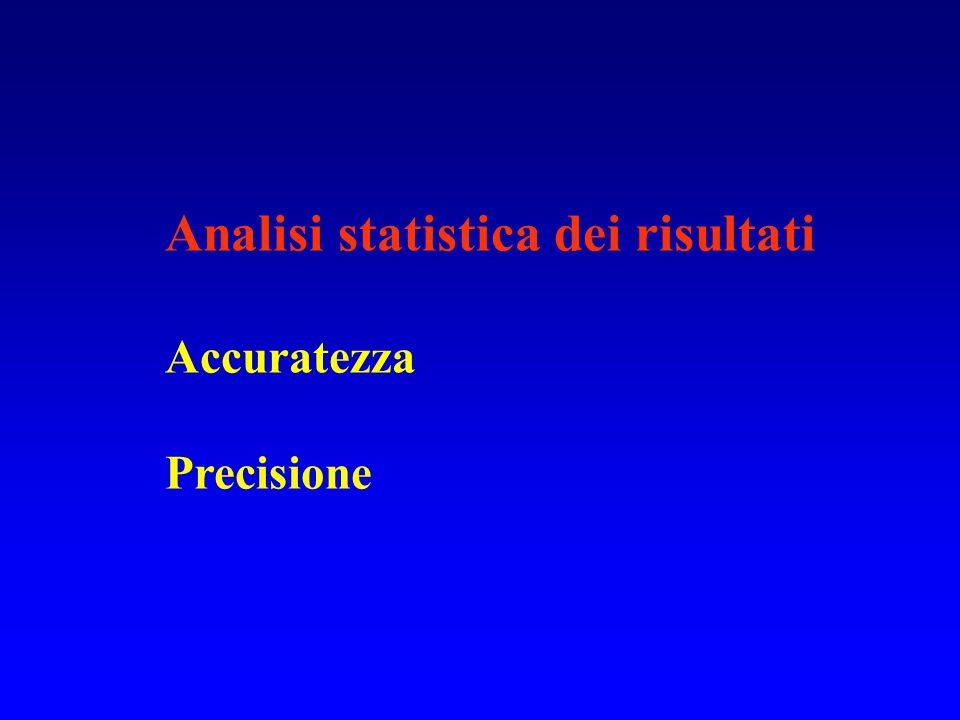 Analisi statistica dei risultati Accuratezza Precisione