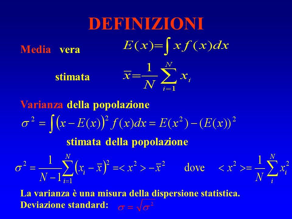 DEFINIZIONI Varianza della popolazione stimata della popolazione Media vera stimata La varianza è una misura della dispersione statistica. Deviazione