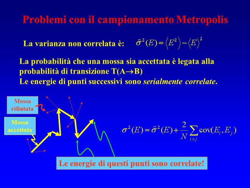 Problemi con il campionamento Metropolis Le energie di questi punti sono correlate! La varianza non correlata è: La probabilità che una mossa sia acce