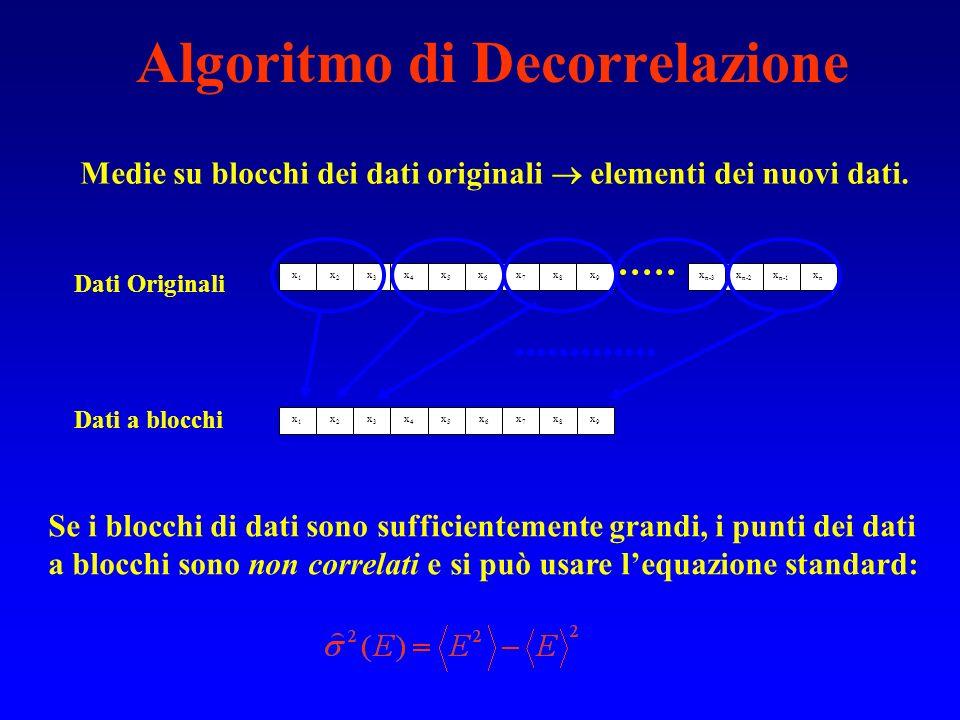 Algoritmo di Decorrelazione x1x1 x2x2 x4x4 x3x3 x5x5 x6x6 x7x7 x9x9 x8x8 x n-3 x n-1 x n-2 xnxn Dati Originali x1x1 x2x2 x4x4 x3x3 x5x5 x6x6 x7x7 x9x9