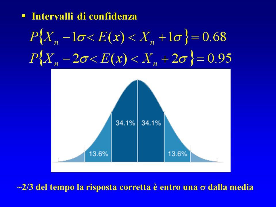 Intervalli di confidenza ~2/3 del tempo la risposta corretta è entro una dalla media