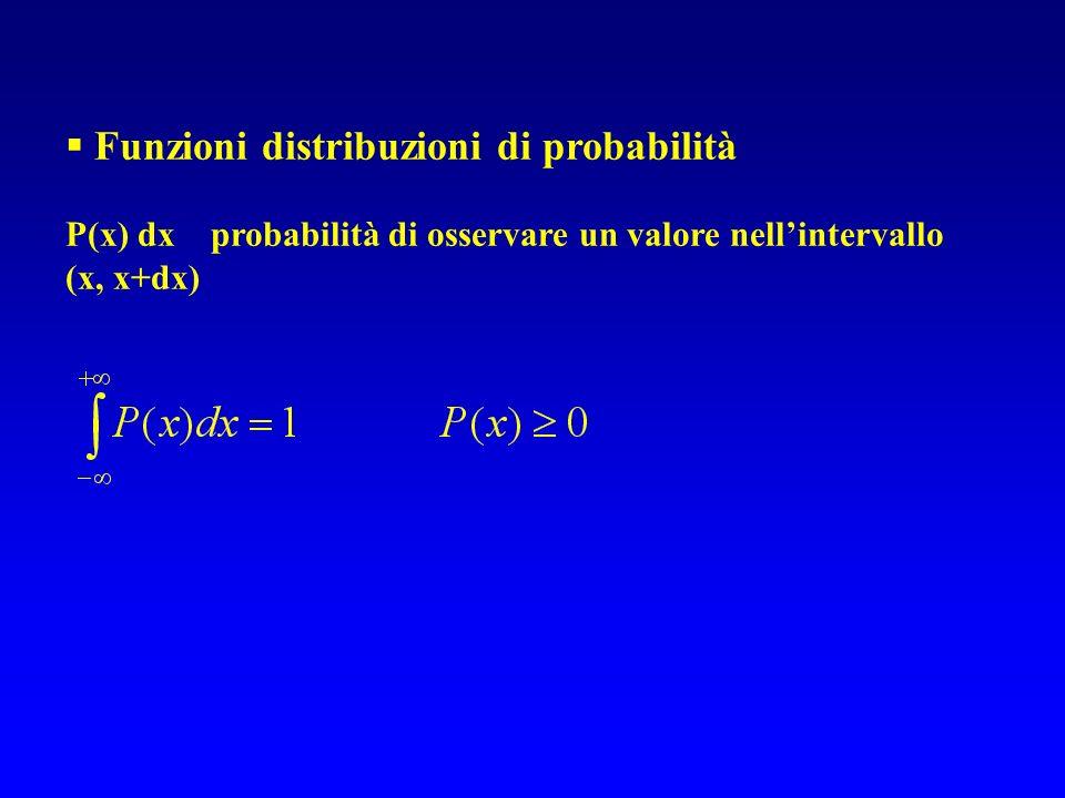Funzioni distribuzioni di probabilità P(x) dx probabilità di osservare un valore nellintervallo (x, x+dx)