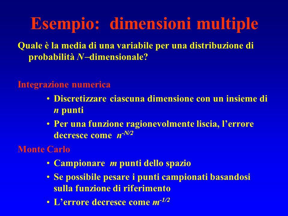 Esempio: dimensioni multiple Quale è la media di una variabile per una distribuzione di probabilità N dimensionale? Integrazione numerica Discretizzar
