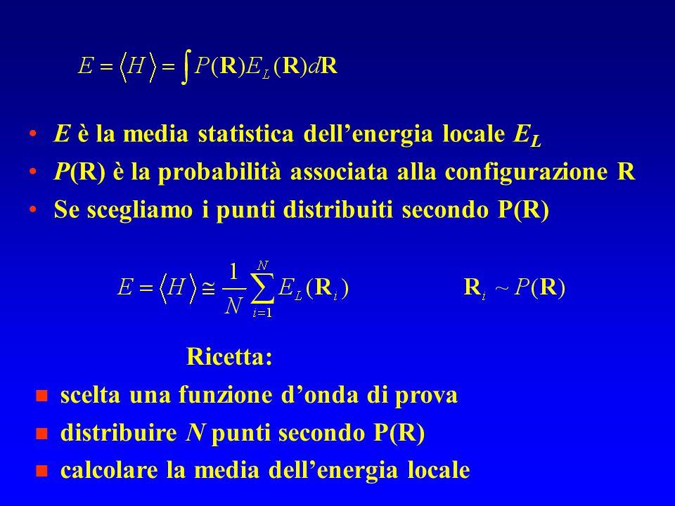 E è la media statistica dellenergia locale E L P(R) è la probabilità associata alla configurazione R Se scegliamo i punti distribuiti secondo P(R) Ric