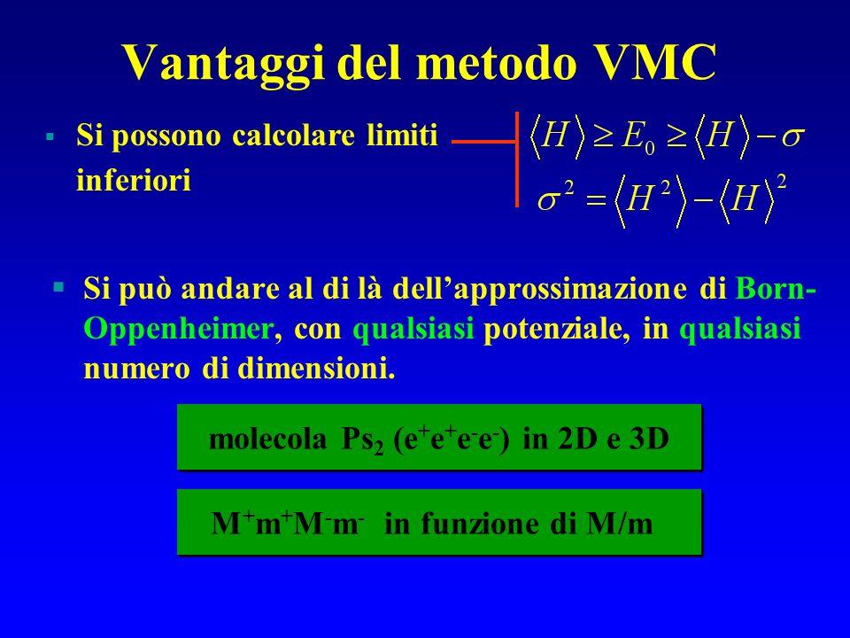 Vantaggi del metodo VMC Si può andare al di là dellapprossimazione di Born- Oppenheimer, con qualsiasi potenziale, in qualsiasi numero di dimensioni.