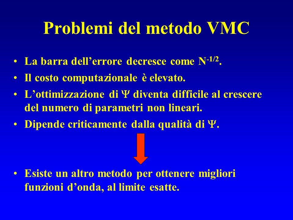 Problemi del metodo VMC La barra dellerrore decresce come N -1/2. Il costo computazionale è elevato. Lottimizzazione di diventa difficile al crescere