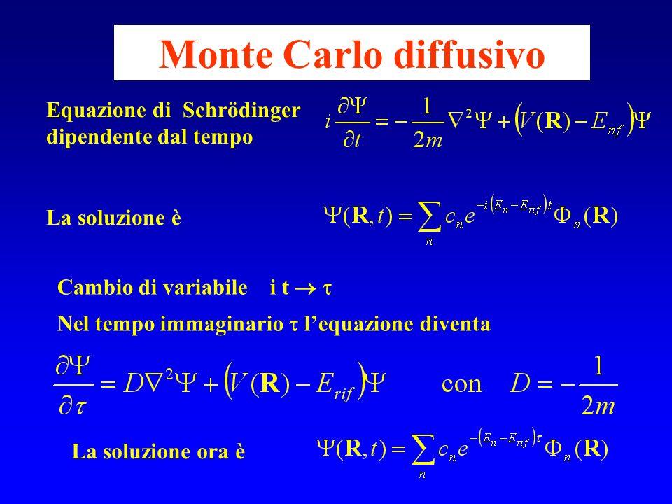 E Equazione di Schrödinger dipendente dal tempo La soluzione è Monte Carlo diffusivo Cambio di variabile i t Nel tempo immaginario lequazione diventa