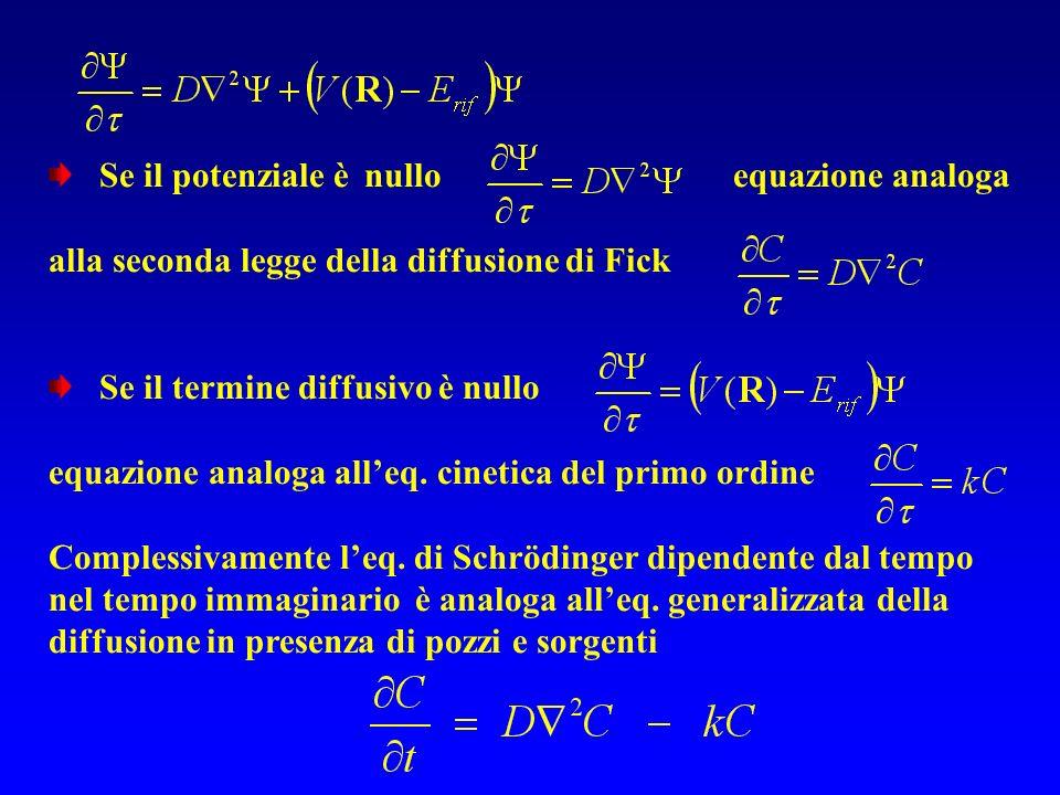 Se il potenziale è nullo equazione analoga alla seconda legge della diffusione di Fick Se il termine diffusivo è nullo equazione analoga alleq. cineti