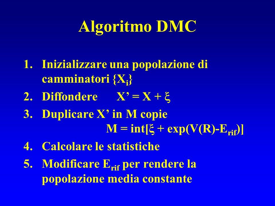Algoritmo DMC 1.Inizializzare una popolazione di camminatori {X i } 2.Diffondere X = X + 3.Duplicare X in M copie M = int[ξ + exp(V(R)-E rif )] 4.Calc