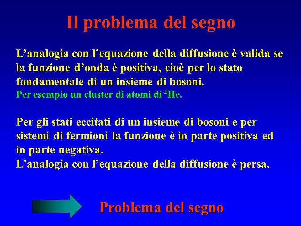 Il problema del segno Problema del segno Lanalogia con lequazione della diffusione è valida se la funzione donda è positiva, cioè per lo stato fondame