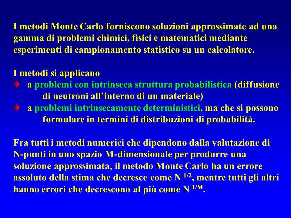 I metodi Monte Carlo forniscono soluzioni approssimate ad una gamma di problemi chimici, fisici e matematici mediante esperimenti di campionamento sta