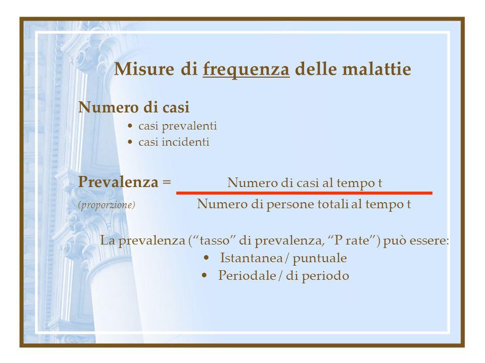Misure di frequenza delle malattie Numero di casi casi prevalenti casi incidenti Prevalenza = Numero di casi al tempo t (proporzione) Numero di person