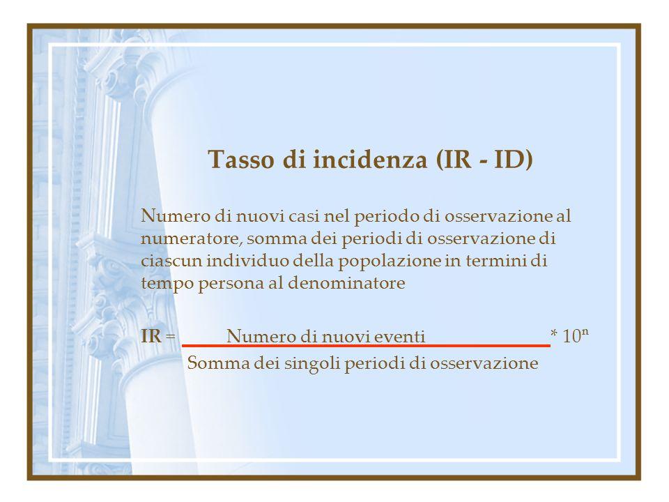 Tasso di incidenza (IR - ID) Numero di nuovi casi nel periodo di osservazione al numeratore, somma dei periodi di osservazione di ciascun individuo de