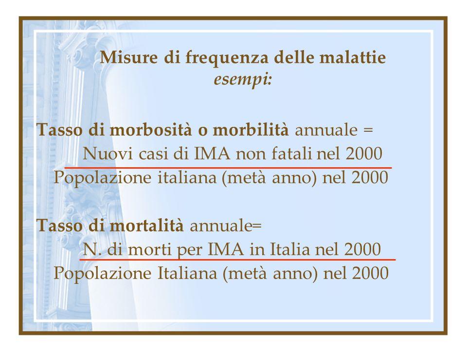 Misure di frequenza delle malattie esempi: Tasso di morbosità o morbilità annuale = Nuovi casi di IMA non fatali nel 2000 Popolazione italiana (metà a