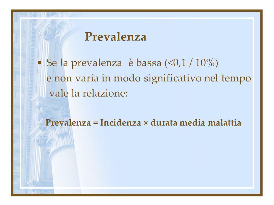 Prevalenza Se la prevalenza è bassa (<0,1 / 10%) e non varia in modo significativo nel tempo vale la relazione: Prevalenza = Incidenza × durata media