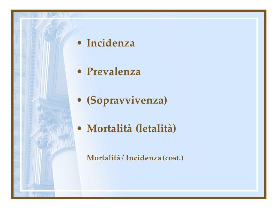Incidenza Prevalenza (Sopravvivenza) Mortalità (letalità) Mortalità / Incidenza (cost.)