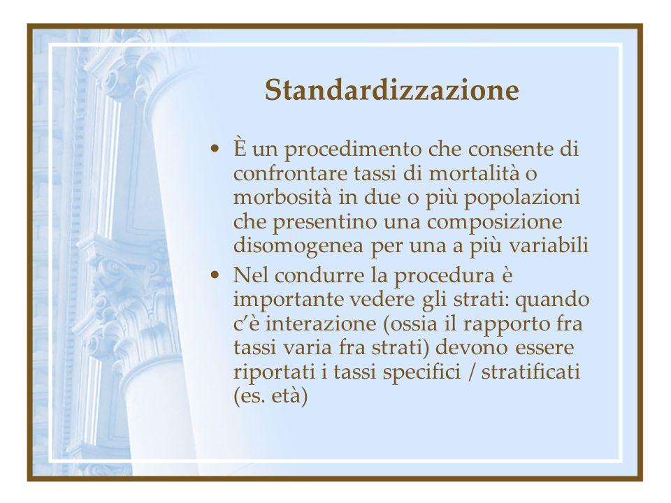 Standardizzazione È un procedimento che consente di confrontare tassi di mortalità o morbosità in due o più popolazioni che presentino una composizion
