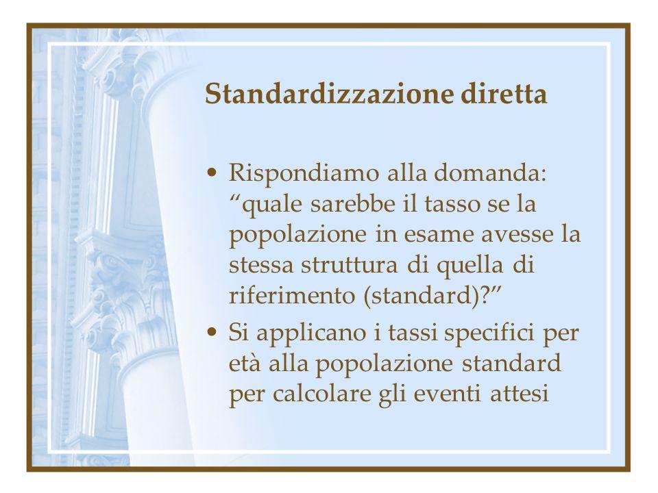Standardizzazione diretta Rispondiamo alla domanda: quale sarebbe il tasso se la popolazione in esame avesse la stessa struttura di quella di riferime