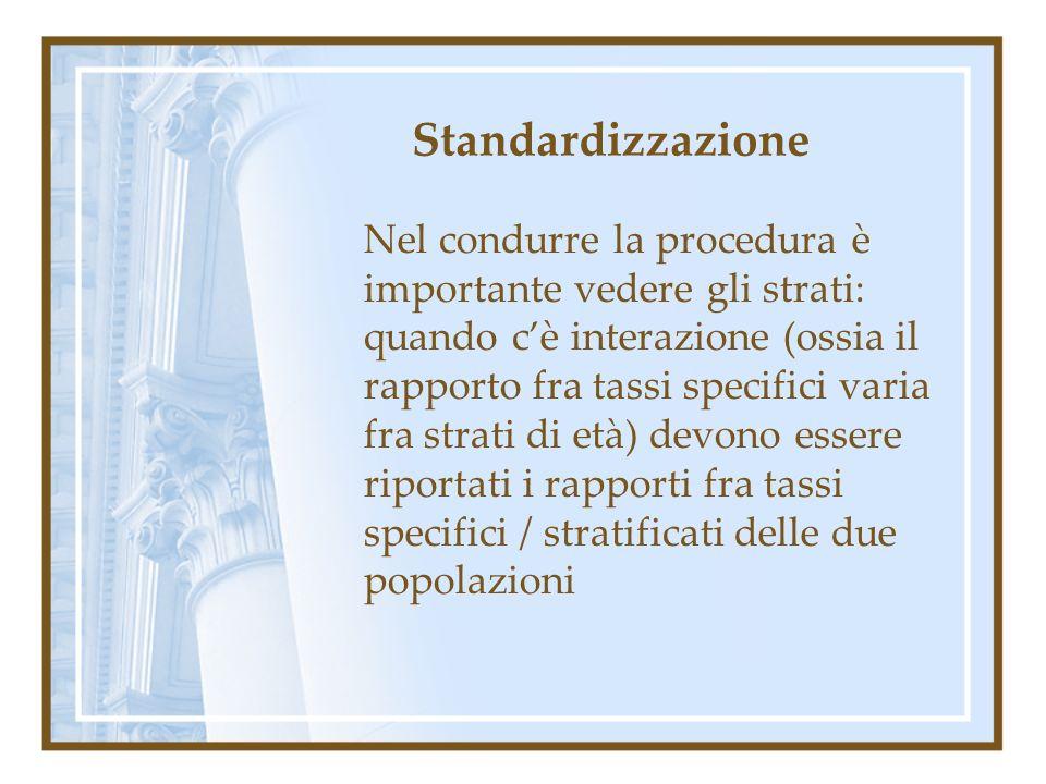 Standardizzazione Nel condurre la procedura è importante vedere gli strati: quando cè interazione (ossia il rapporto fra tassi specifici varia fra str
