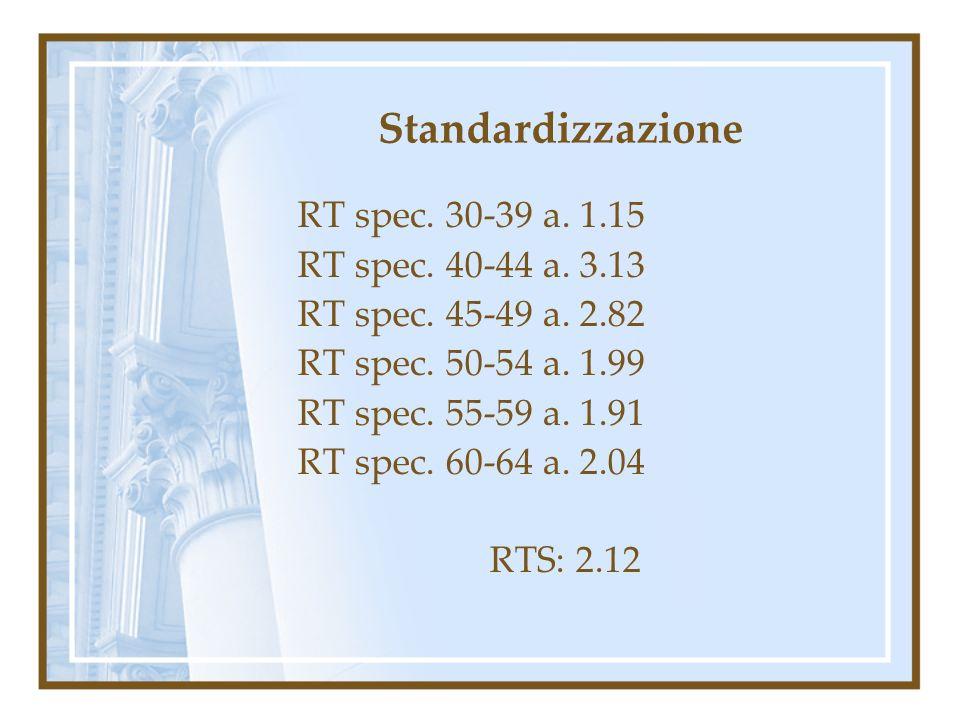 Standardizzazione RT spec. 30-39 a. 1.15 RT spec. 40-44 a. 3.13 RT spec. 45-49 a. 2.82 RT spec. 50-54 a. 1.99 RT spec. 55-59 a. 1.91 RT spec. 60-64 a.
