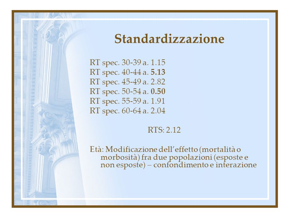 Standardizzazione RT spec. 30-39 a. 1.15 RT spec. 40-44 a. 5.13 RT spec. 45-49 a. 2.82 RT spec. 50-54 a. 0.50 RT spec. 55-59 a. 1.91 RT spec. 60-64 a.
