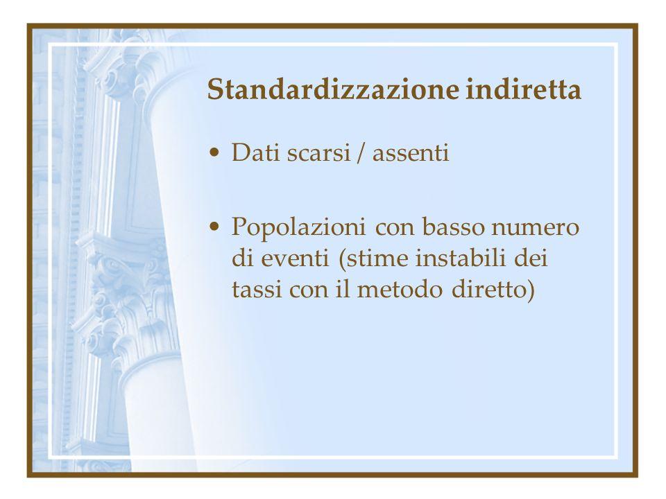 Standardizzazione indiretta Dati scarsi / assenti Popolazioni con basso numero di eventi (stime instabili dei tassi con il metodo diretto)