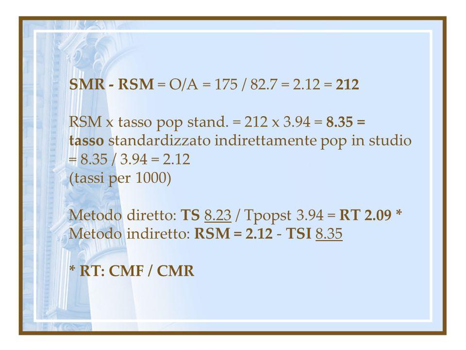 SMR - RSM = O/A = 175 / 82.7 = 2.12 = 212 RSM x tasso pop stand. = 212 x 3.94 = 8.35 = tasso standardizzato indirettamente pop in studio = 8.35 / 3.94