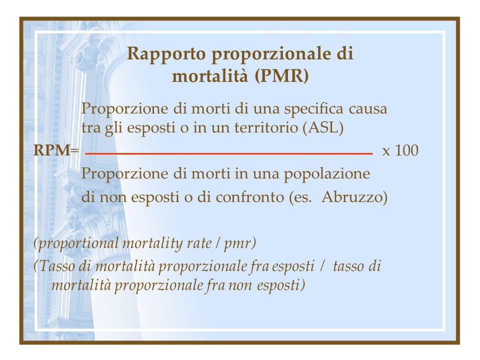 Rapporto proporzionale di mortalità (PMR) Proporzione di morti di una specifica causa tra gli esposti o in un territorio (ASL) RPM= x 100 Proporzione