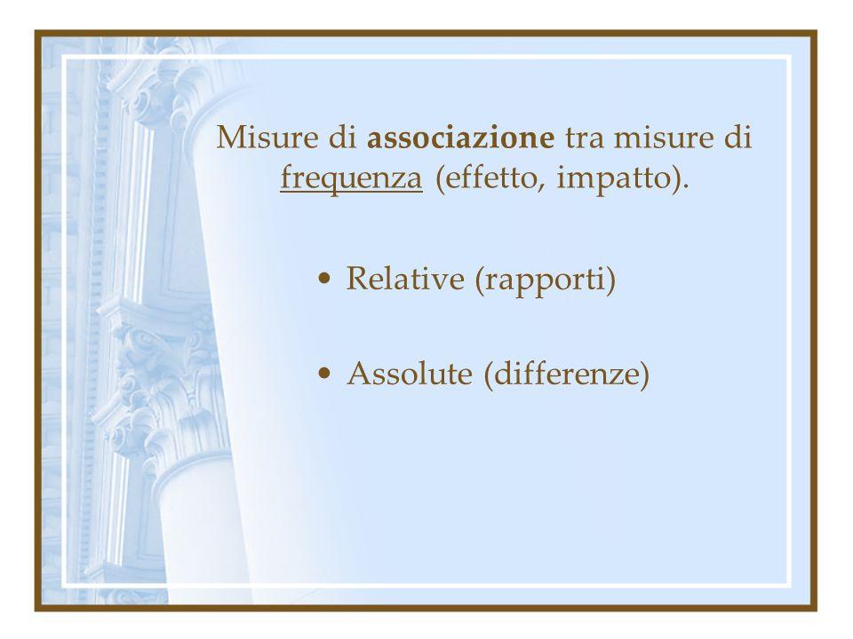 Misure di associazione tra misure di frequenza (effetto, impatto). Relative (rapporti) Assolute (differenze)