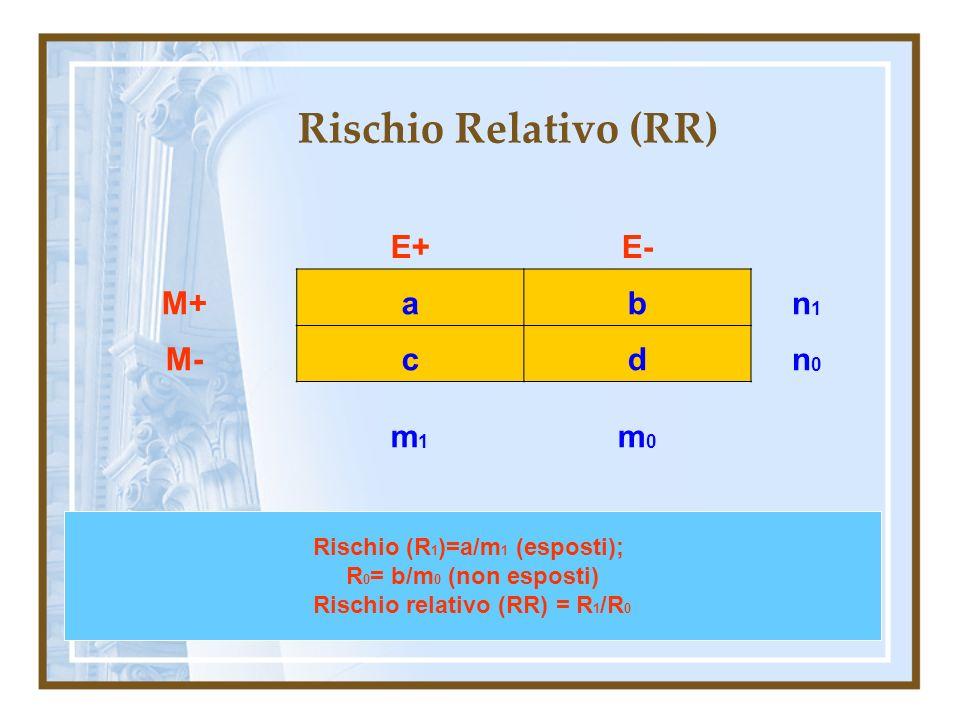 Rischio Relativo (RR) E+E- M+abn1n1 M-cdn0n0 m1m1 m0m0 Rischio (R 1 )=a/m 1 (esposti); R 0 = b/m 0 (non esposti) Rischio relativo (RR) = R 1 /R 0