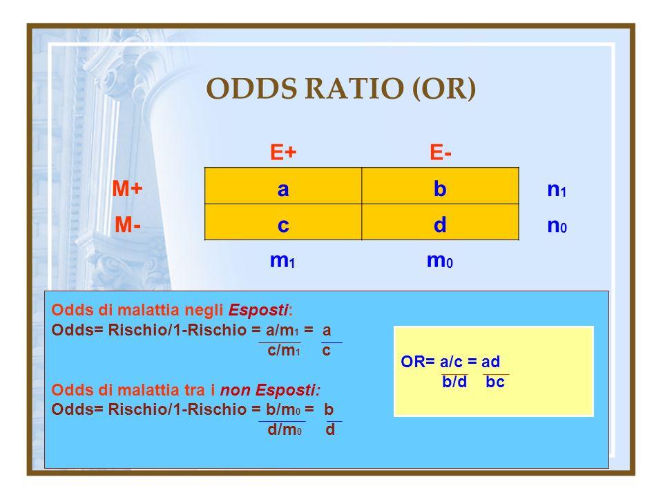 ODDS RATIO (OR) E+E- M+abn1n1 M-cdn0n0 m1m1 m0m0 Odds di malattia negli Esposti: Odds= Rischio/1-Rischio = a/m 1 = a c/m 1 c Odds di malattia tra i no