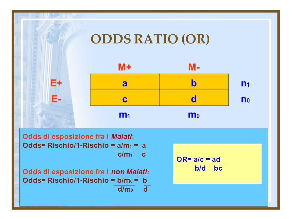ODDS RATIO (OR) M+M- E+abn1n1 E-cdn0n0 m1m1 m0m0 Odds di esposizione fra i Malati: Odds= Rischio/1-Rischio = a/m 1 = a c/m 1 c Odds di esposizione fra