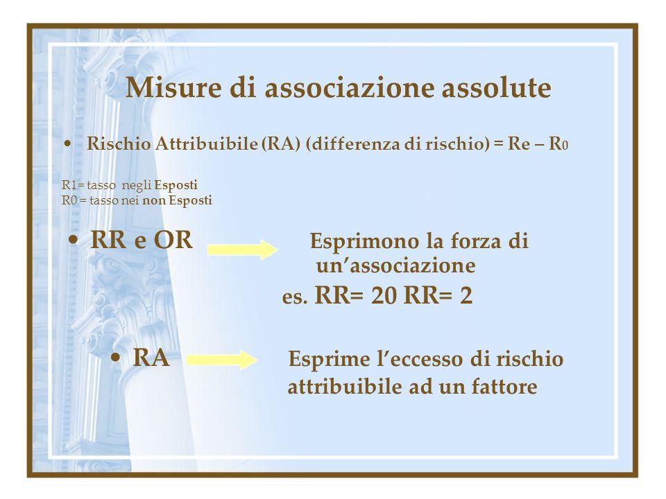 Misure di associazione assolute Rischio Attribuibile (RA) (differenza di rischio) = Re – R 0 R1= tasso negli Esposti R0 = tasso nei non Esposti RR e O